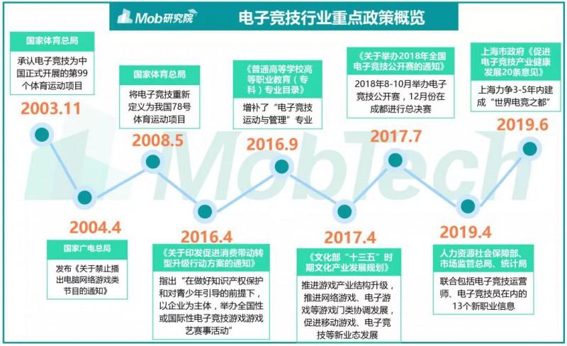 """【捕鱼王】疫情向下产业向上,中国电竞产业变局之年如何""""二次崛起""""?"""