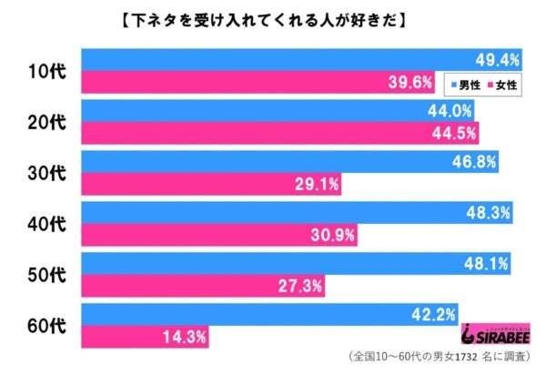 【捕鱼王】什么样日本女人能接受黄色笑话 这些女人能接受还隐藏欲望