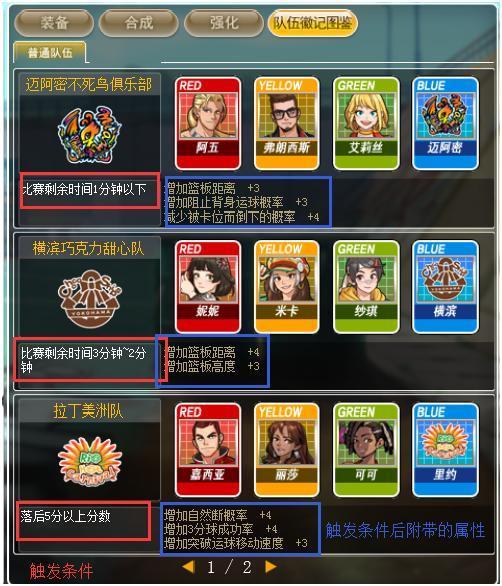 【捕鱼王】冷门职业的归属 《街头篮球》SW徽记卡属性选择