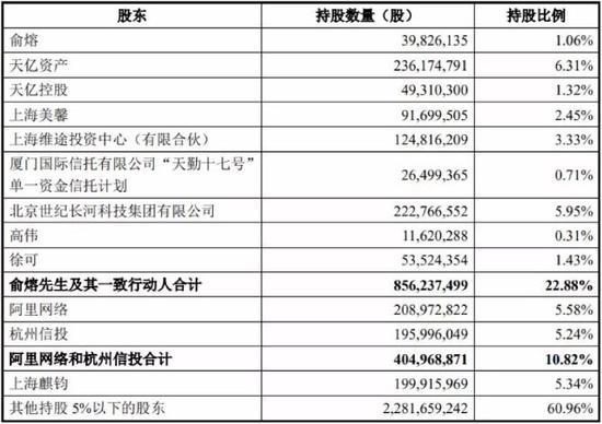 【捕鱼王】阿里72亿收编美年大健康 一场惊心动魄的商业大战