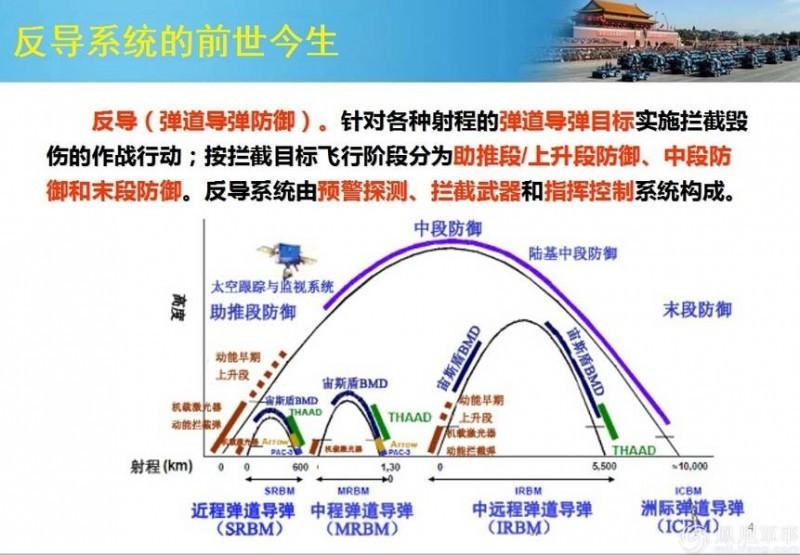 【捕鱼王】萨德入韩中国为什么怒?看这11张扫盲图