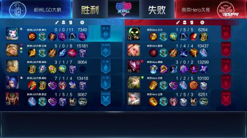 【捕鱼王】一派语音签约战队杭州LGD大鹅状态回升,击败南京Hero