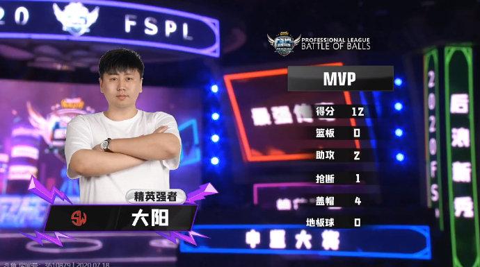 【捕鱼王】《街头篮球》北京站冠军专访:FS不只有一区还有我们二区!