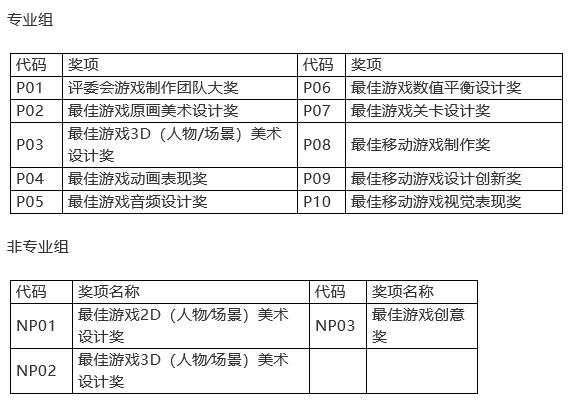【捕鱼王】乙亥互娱携旗下产品《无悔入华夏》角逐2020 CGDA