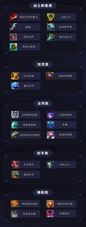 【捕鱼王】英雄联盟10.23版本更新,2021季前赛正式开启!