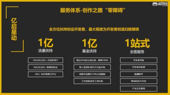 """【捕鱼王】《迷你世界》星启计划举办深圳创作者沙龙,开发者""""大神""""团队现身交流创作心得"""