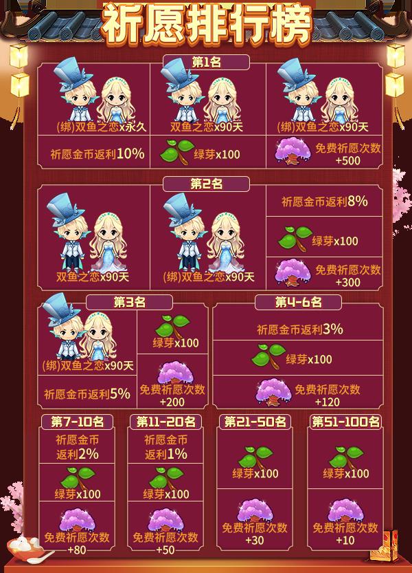 【捕鱼王】元宵灯谜会!限时活动2月25日精彩开启